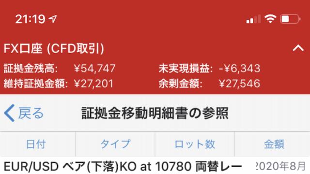 21万円→5万円。研究員見習い西澤のノックアウトオプション日記(2020年3月23日)