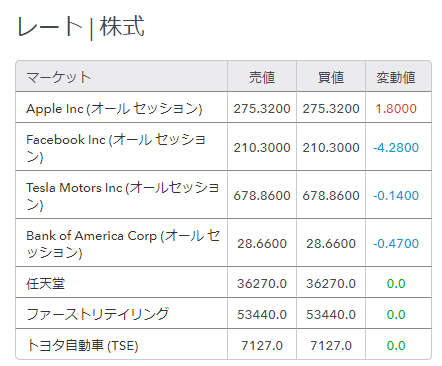 IG証券の株式