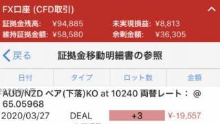 21万円→5万円→9万円。研究員見習い西澤のノックアウトオプション日記(2020年3月23日〜3月28日)